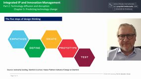 Integrated IP and Innovation Management 2.C5