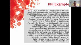 Management Innovation Techniques & Tools: KPI Roadmap