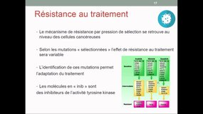 L1SpS UE3 Applications en biologie cellulaire partie 1