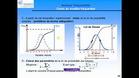 Foad_hydro_chap3_4g_choix_model_frequentiel